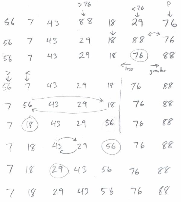 QuickSortDiagram