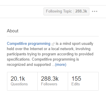 Competitive Programming on Quora
