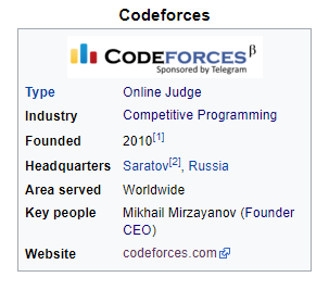 Codeforces